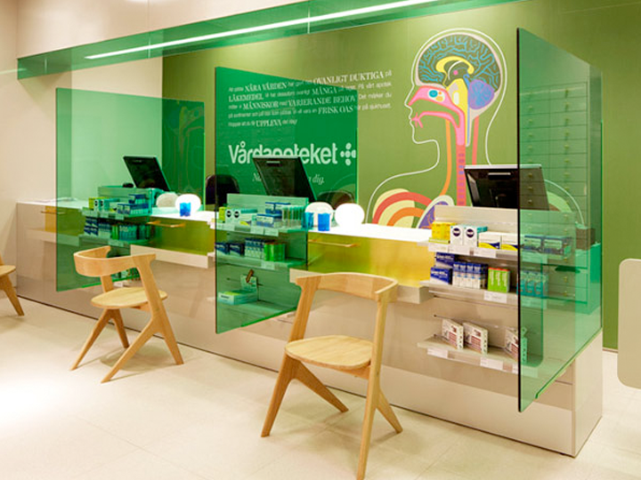 Modern Anatomical Design Solution for Swedish Pharmacy - Tetra ...